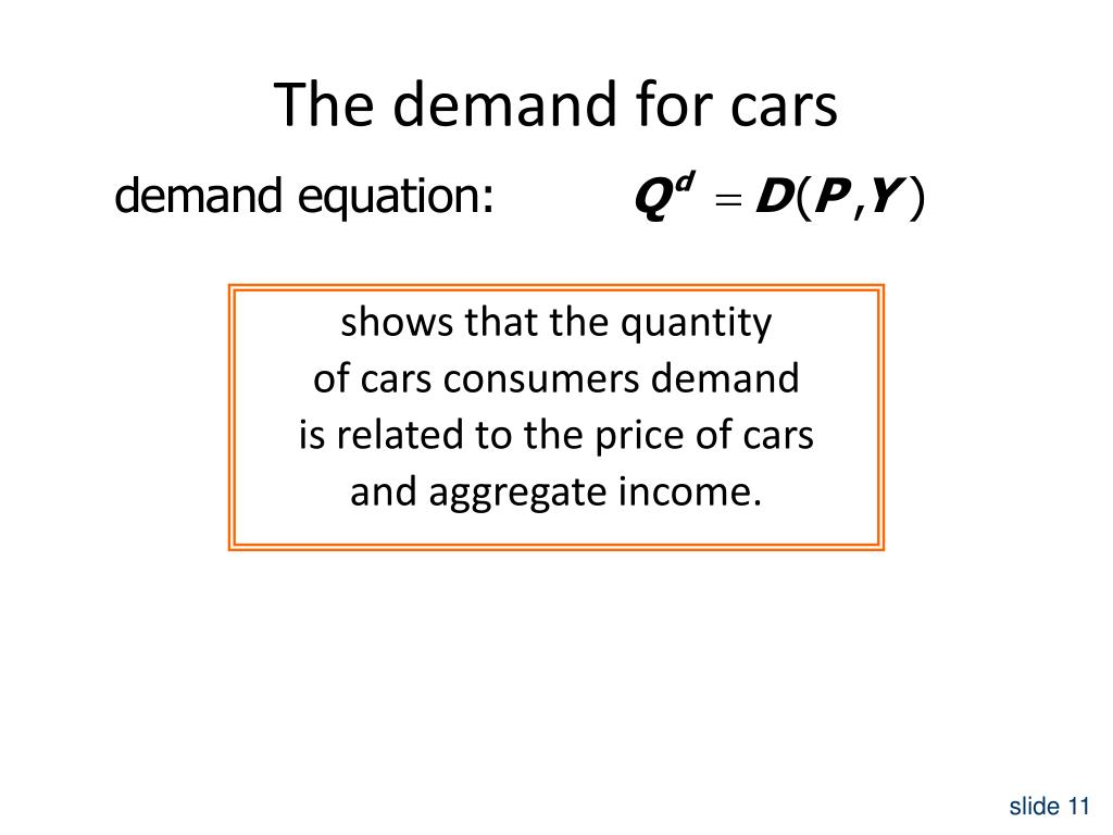 The demand for cars