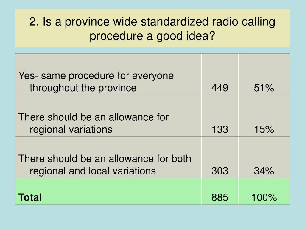 2. Is a province wide standardized radio calling procedure a good idea?