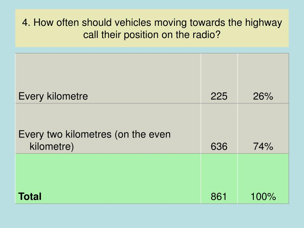 4. How often should vehicles moving towards the highway call their position on the radio?