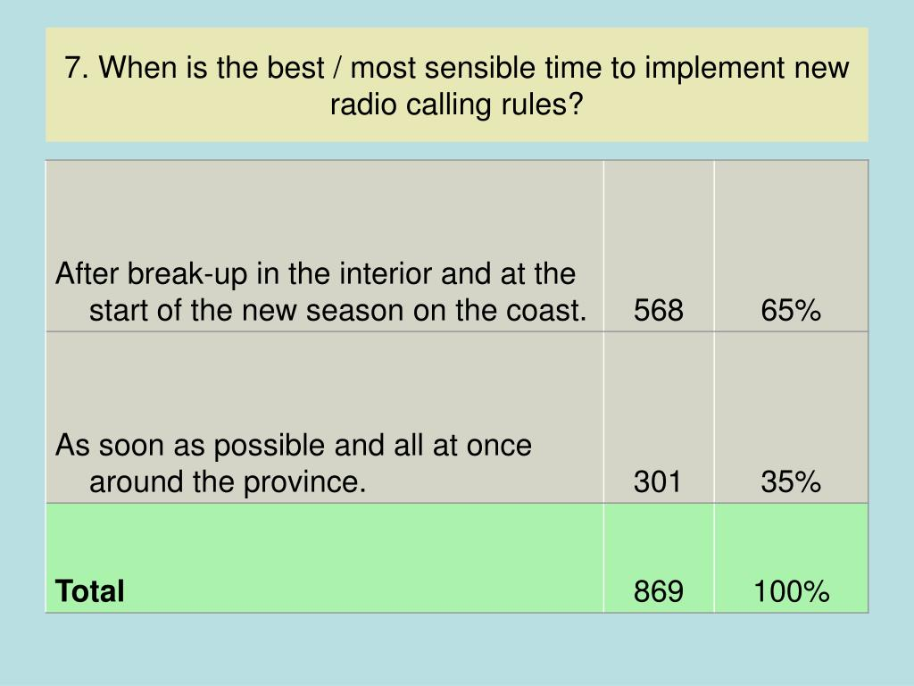 7. When is the best / most sensible time to implement new radio calling rules?