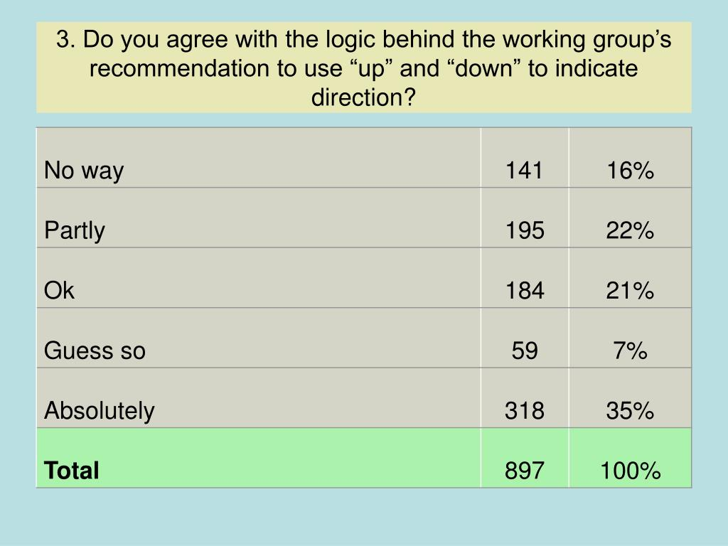 "3. Do you agree with the logic behind the working group's recommendation to use ""up"" and ""down"" to indicate direction?"