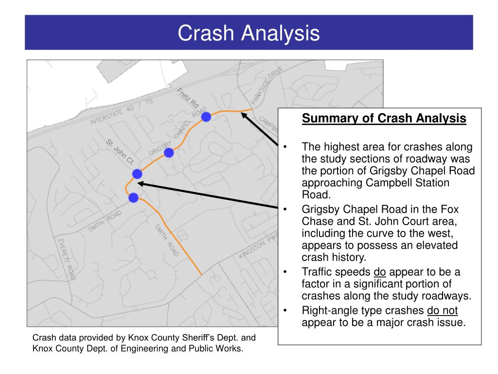 Crash Analysis