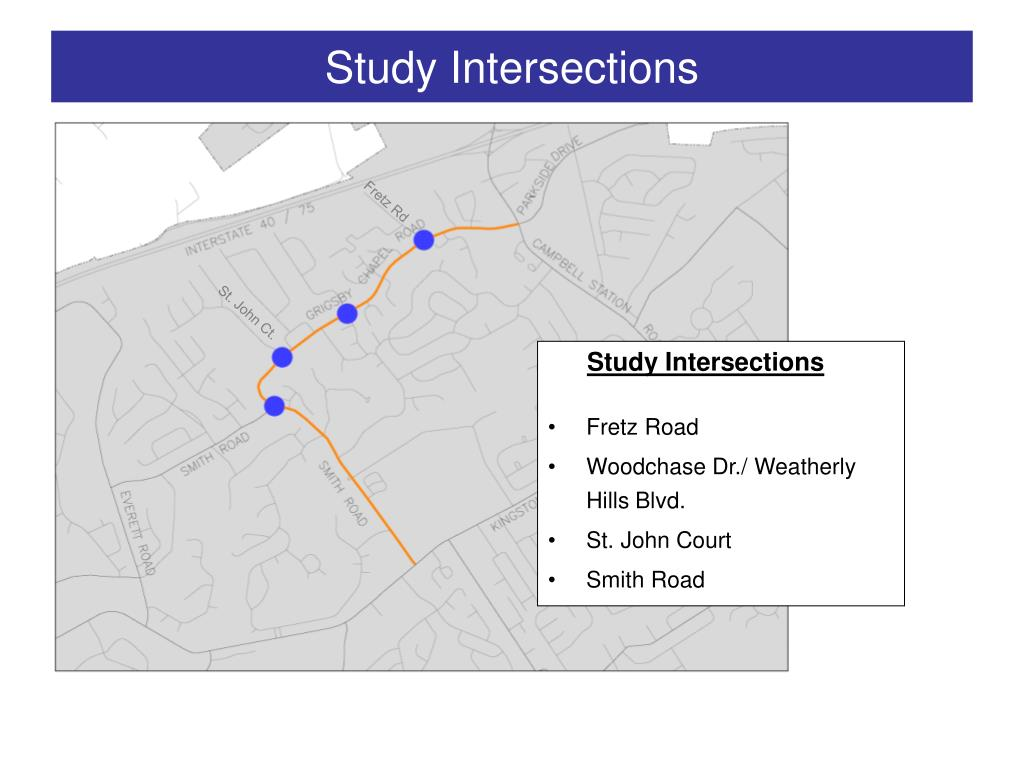 Study Intersections