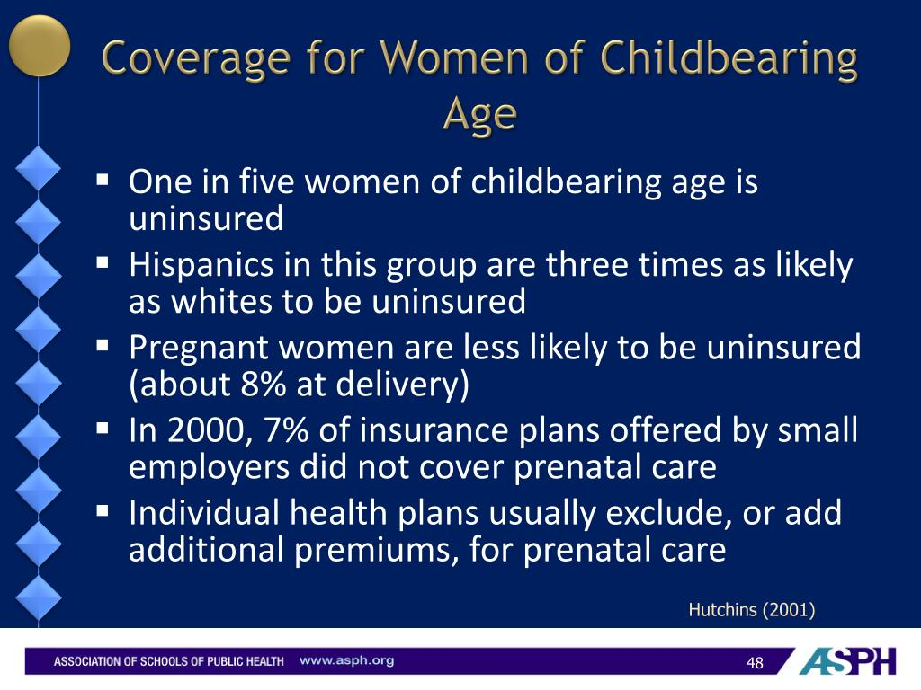 Coverage for Women of Childbearing Age