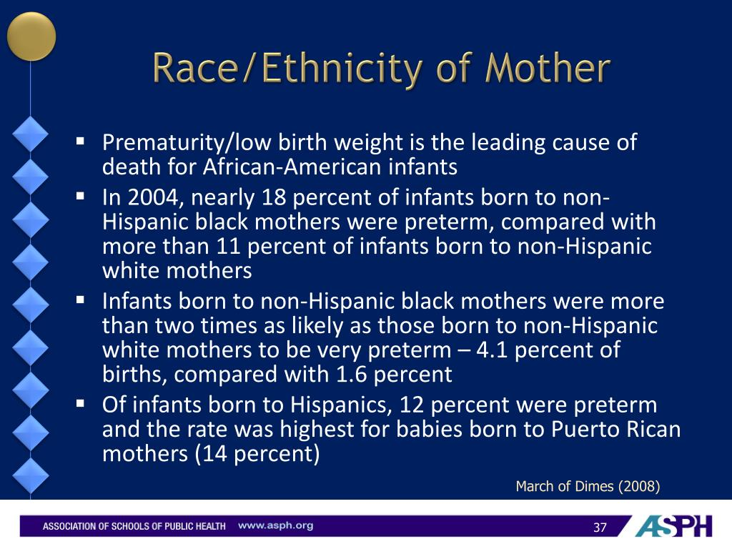 Race/Ethnicity of Mother