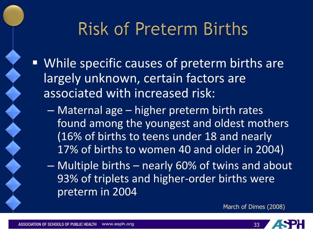 Risk of Preterm Births