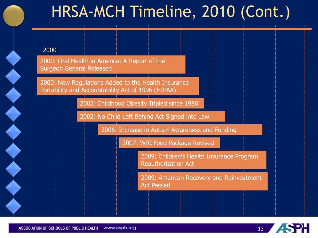 HRSA-MCH Timeline, 2010 (Cont.)