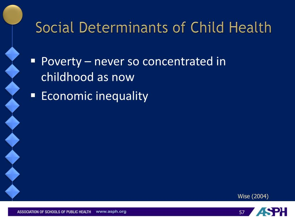 Social Determinants of Child Health