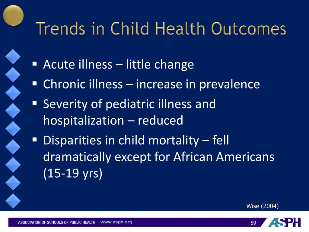 Trends in Child Health Outcomes