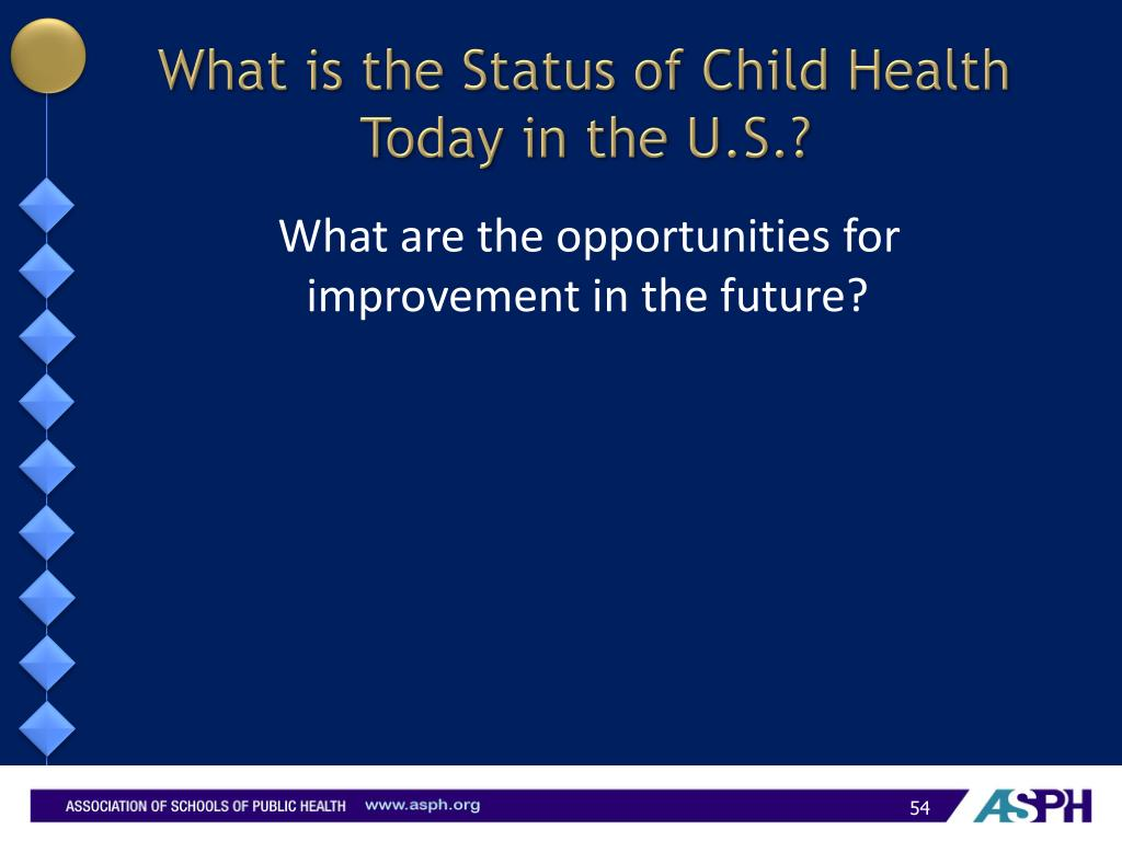 What is the Status of Child Health Today in the U.S.?