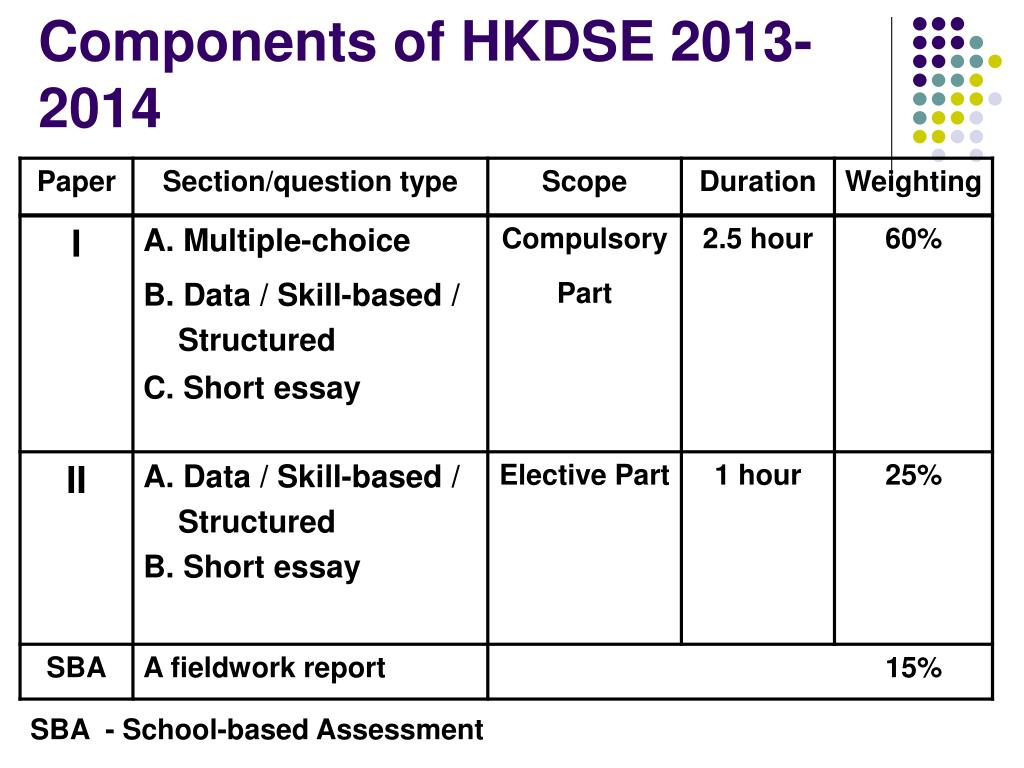 Components of HKDSE 2013-2014