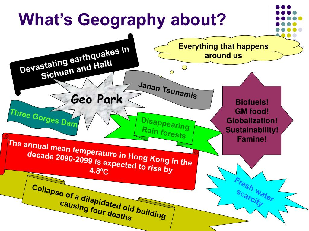 What's Geography about?