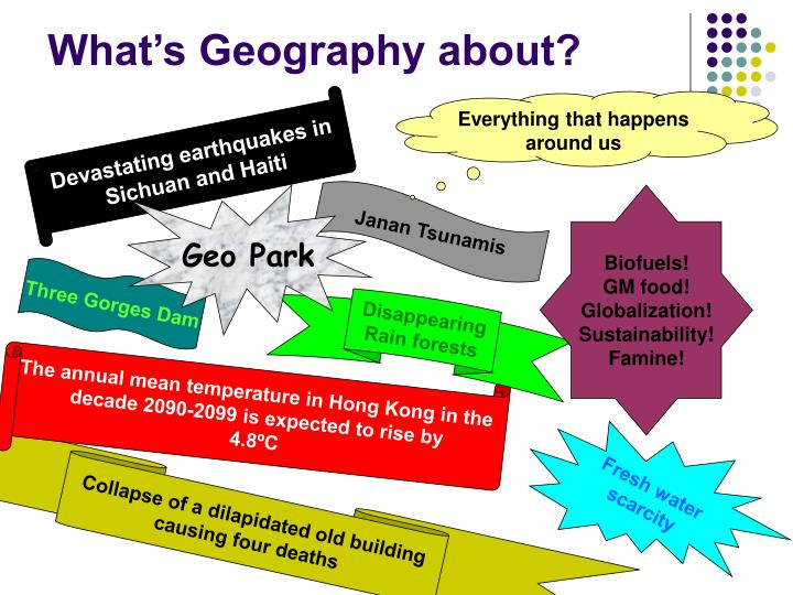 What s geography about