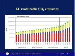 eu road traffic co 2 emissions