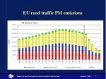 eu road traffic pm emissions