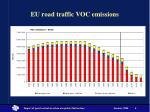 eu road traffic voc emissions