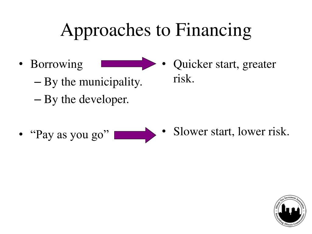 Approaches to Financing