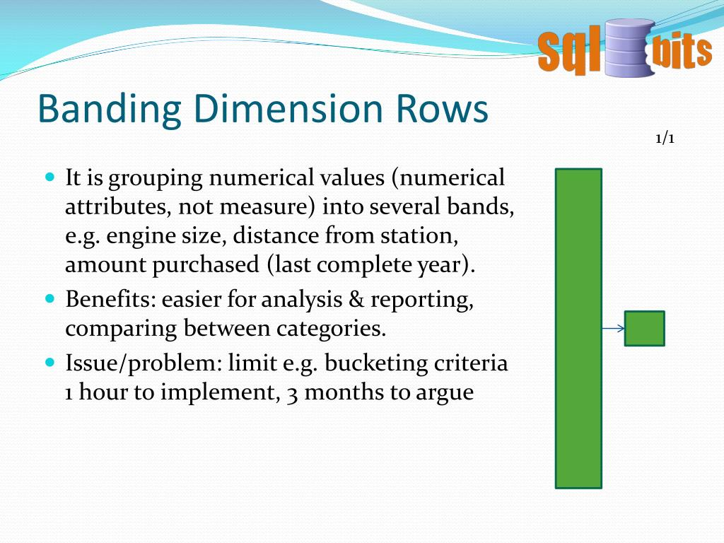Banding Dimension Rows