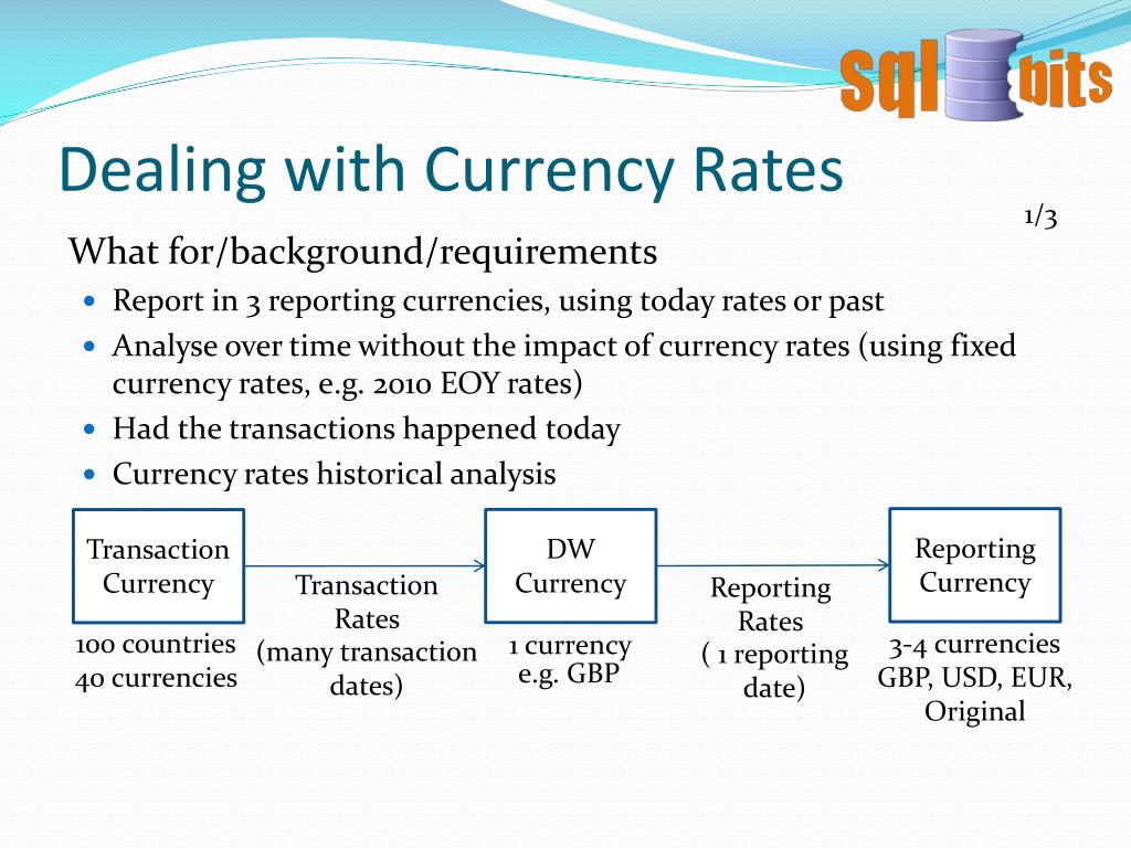 Dealing with Currency Rates