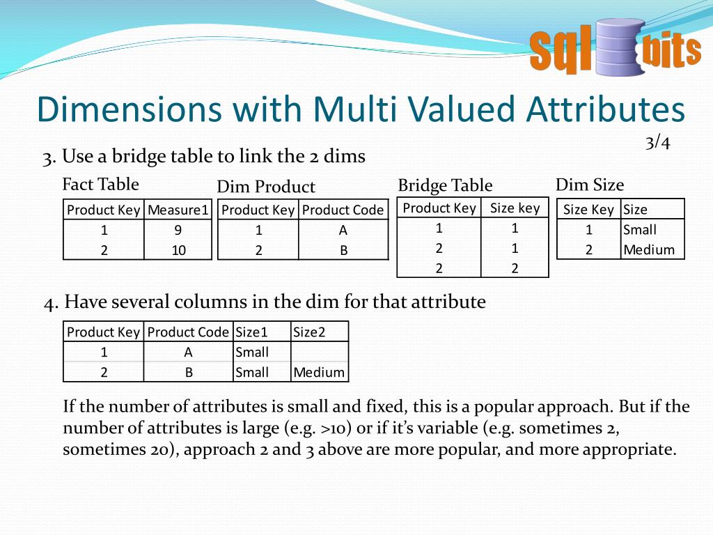 Dimensions with Multi Valued Attributes