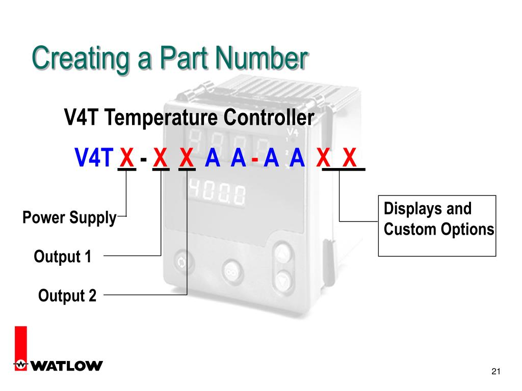 Creating a Part Number