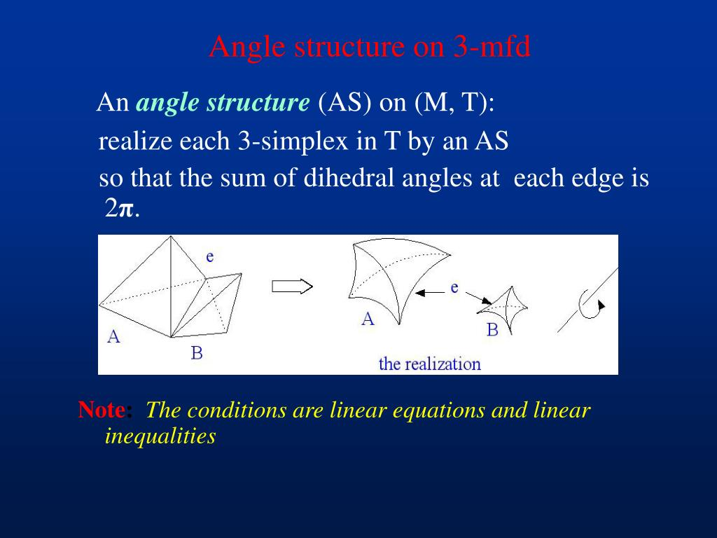 Angle structure on 3-mfd