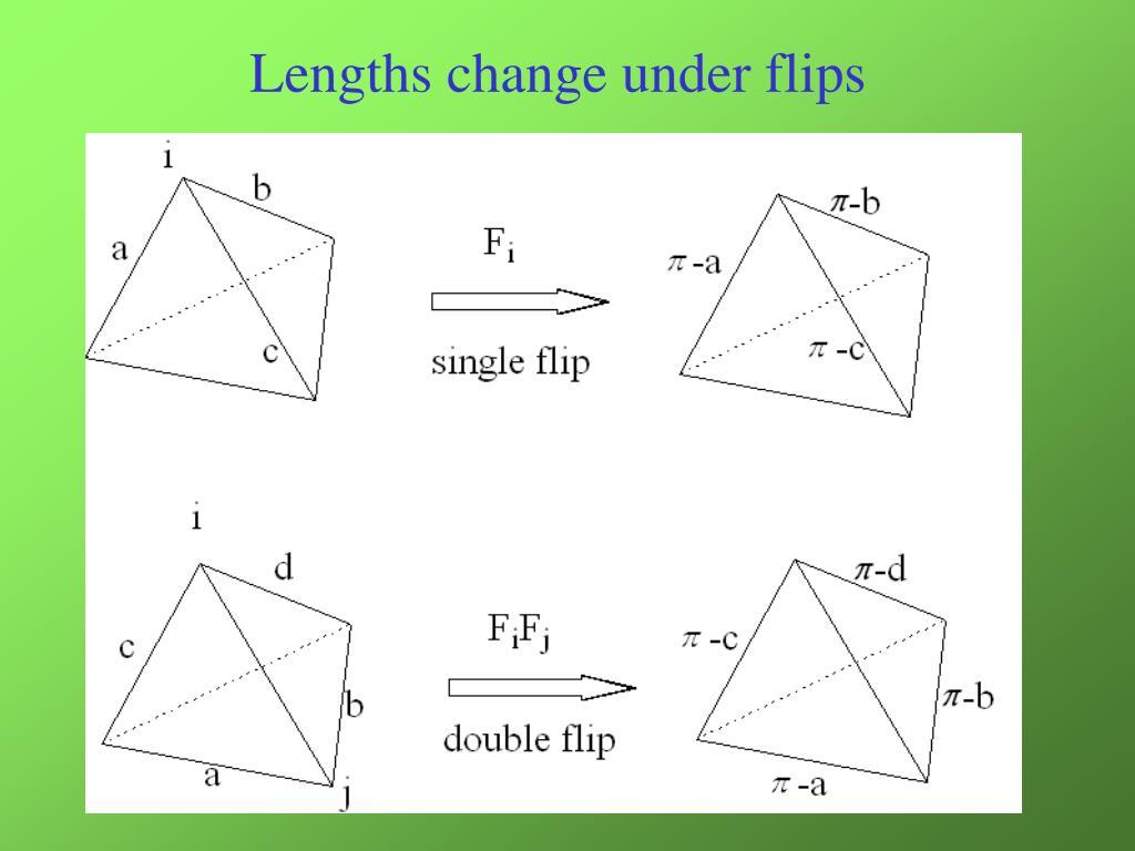 Lengths change under flips