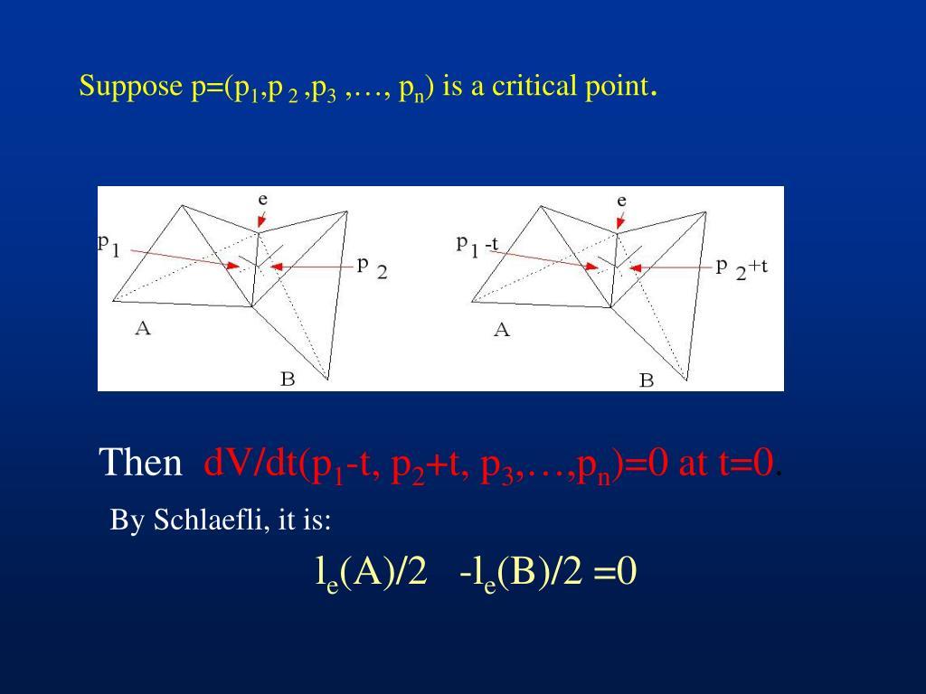Suppose p=(p