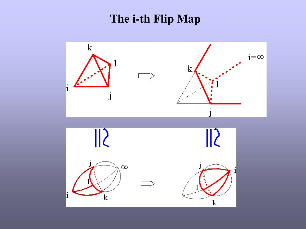 The i-th Flip Map