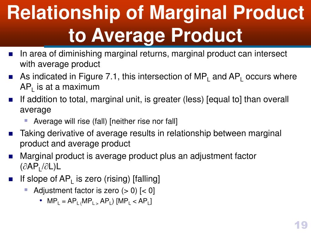 explain the relationship between marginal product and average product And therefore there will eventually be a decreasing marginal and then average product law of diminishing marginal returns marginal product.