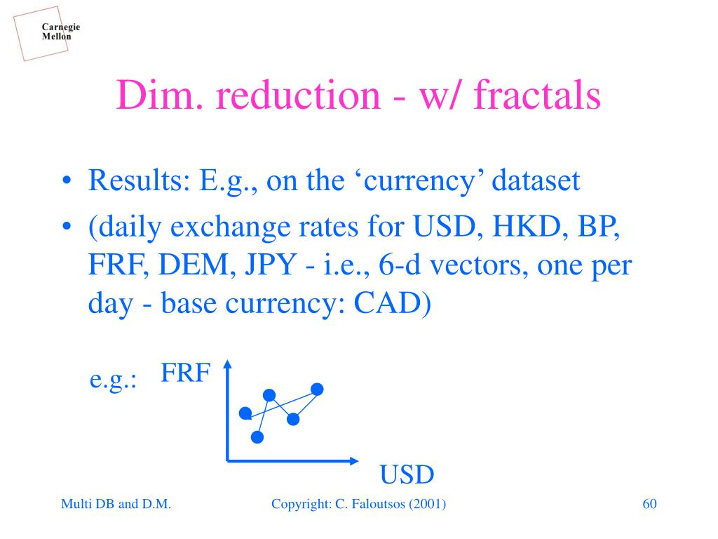 Results: E.g., on the 'currency' dataset