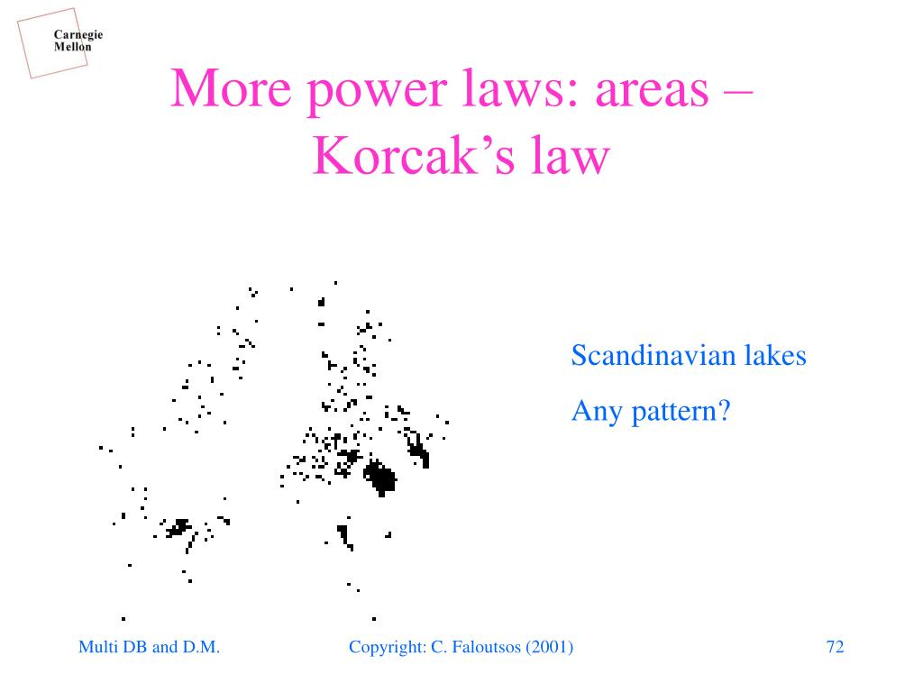 More power laws: areas – Korcak's law