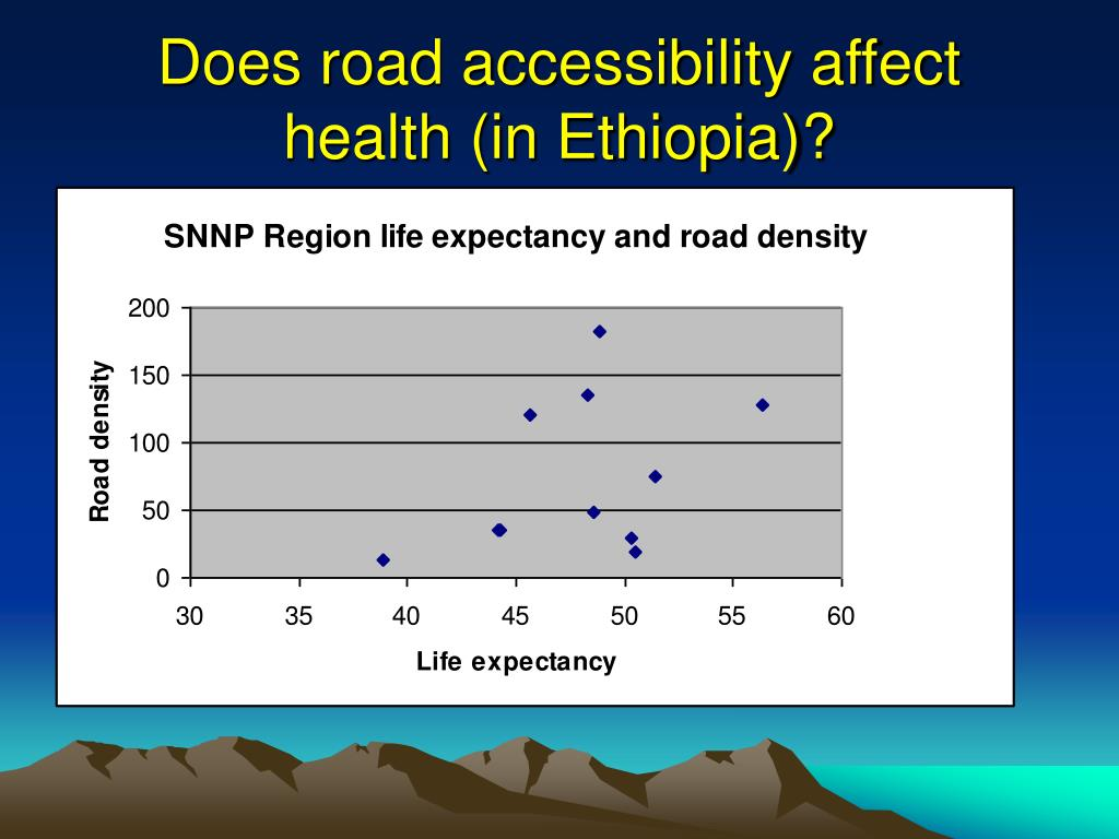 Does road accessibility affect health (in Ethiopia)?