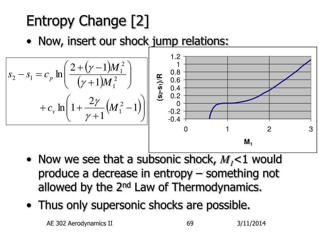 Entropy Change [2]