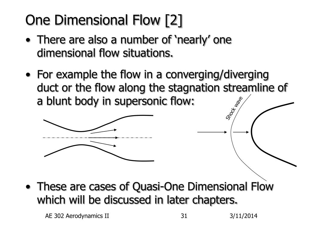 the flow of a two dimensional liquid W tsuru et al 416 and a gas -liquid two -phase flow ejector (two -phase flow ejector) is used to recover the energy [1] [2] a two -phase flow ejector consists of a.