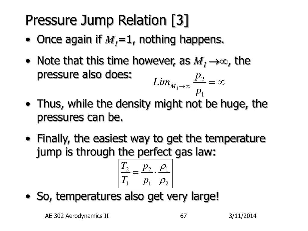 Pressure Jump Relation [3]