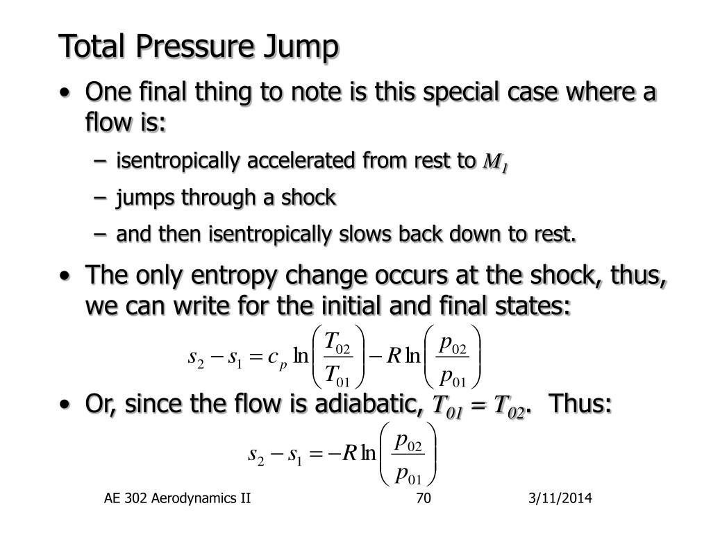 Total Pressure Jump