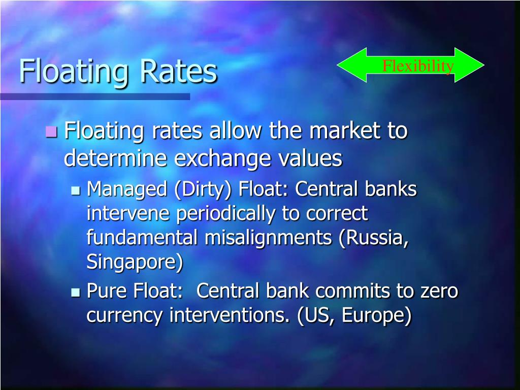 Floating Rates