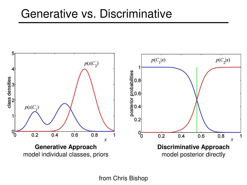 Generative vs. Discriminative
