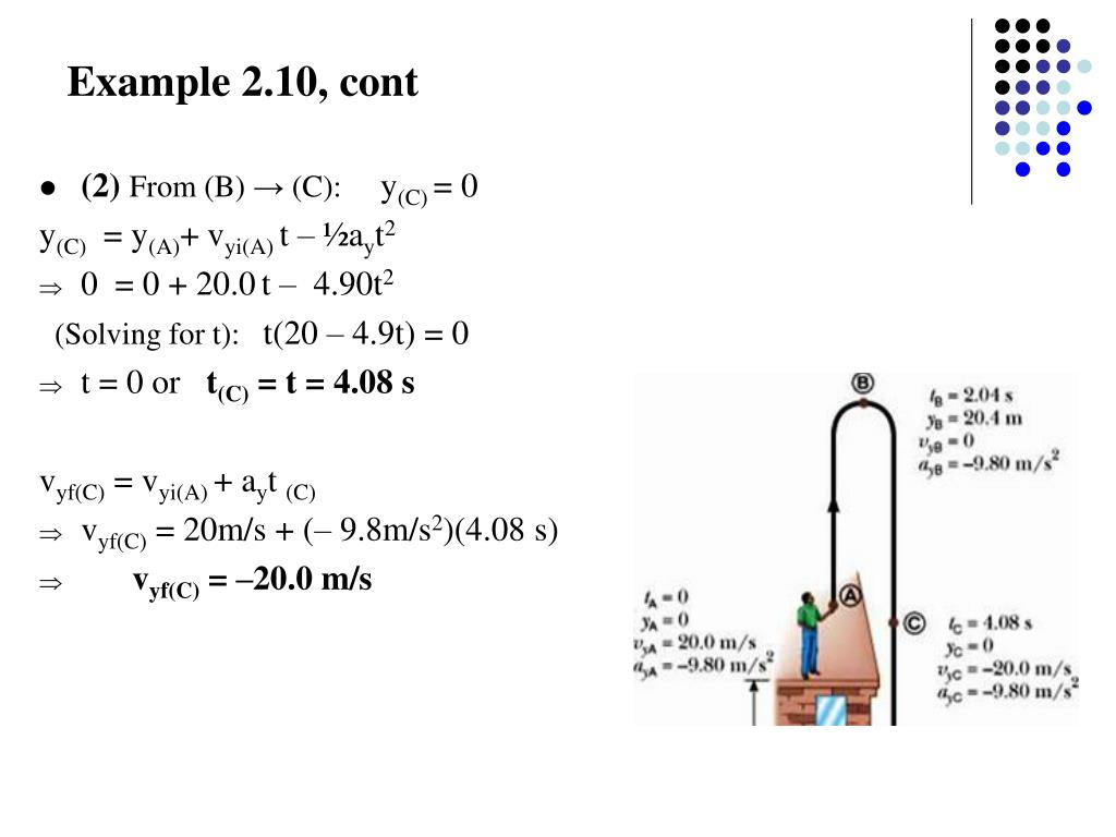 Example 2.10, cont