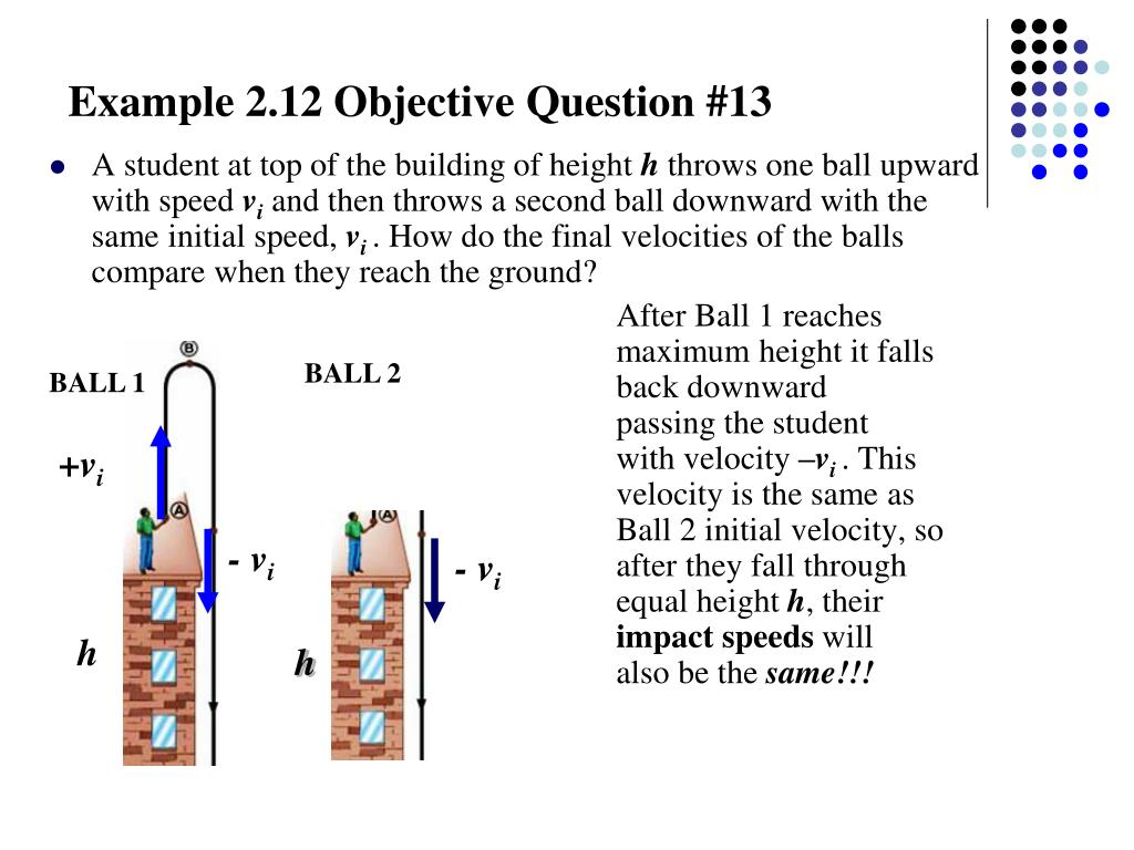 Example 2.12 Objective