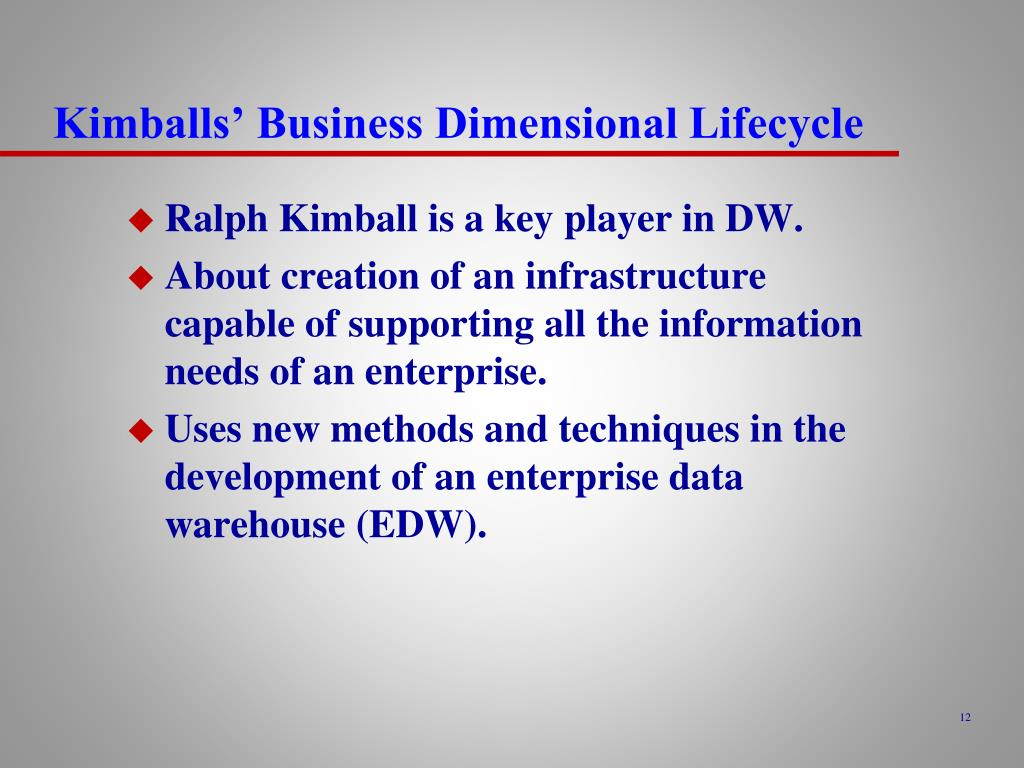 Kimballs' Business Dimensional Lifecycle