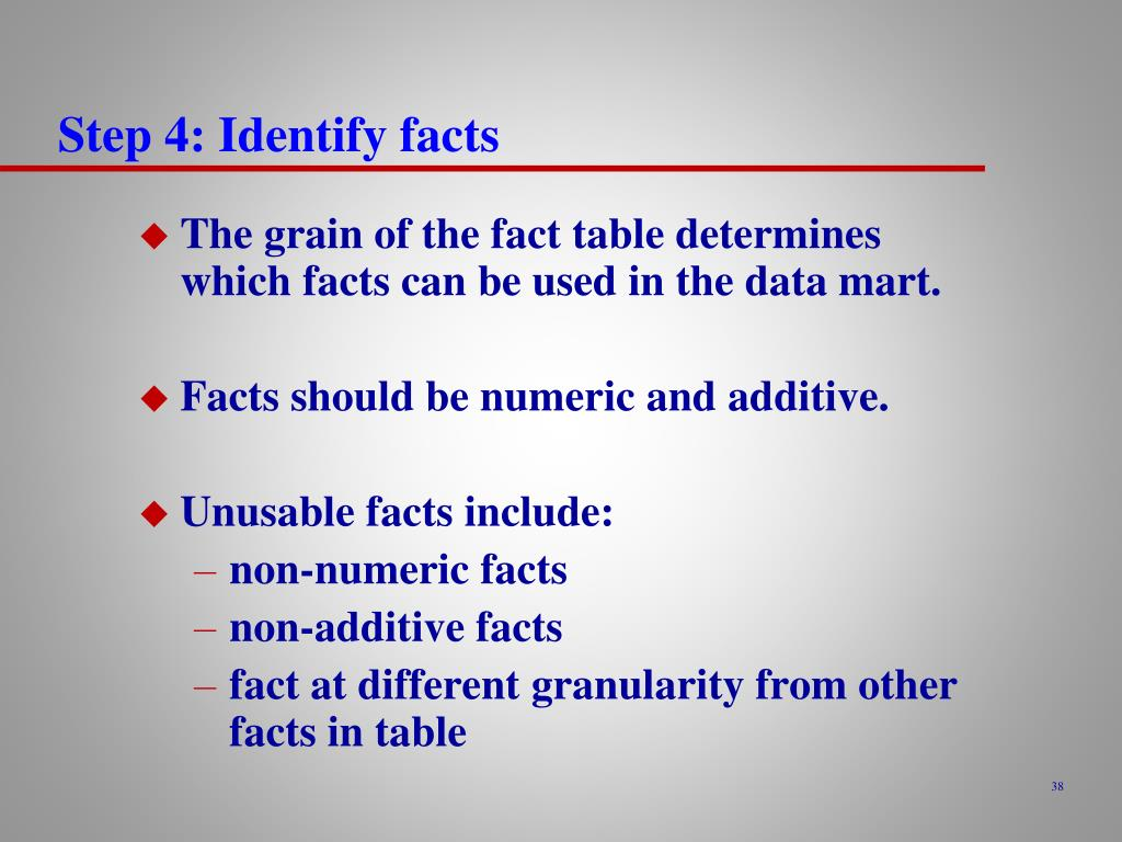 Step 4: Identify facts