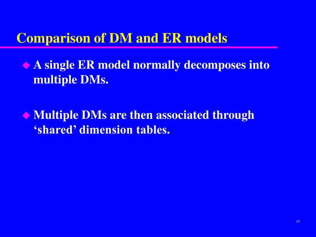 Comparison of DM and ER models