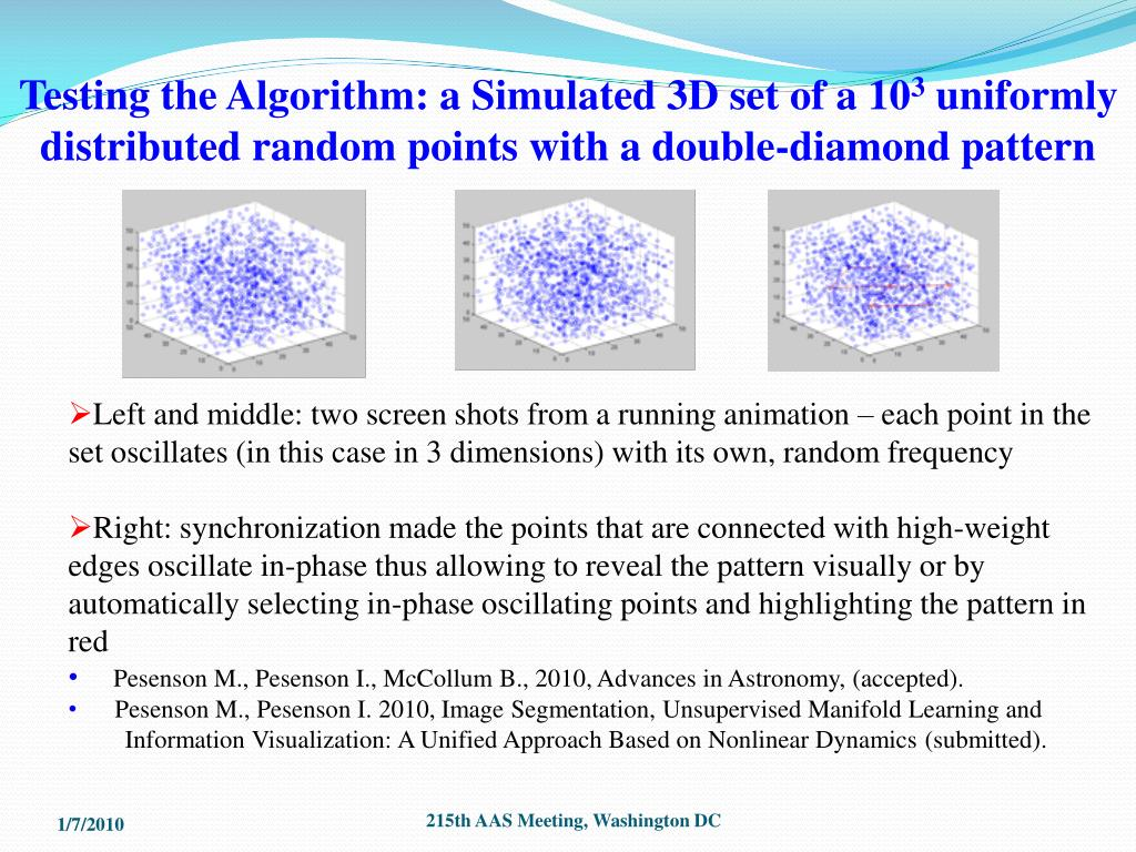 Testing the Algorithm: a Simulated 3D set of a 10