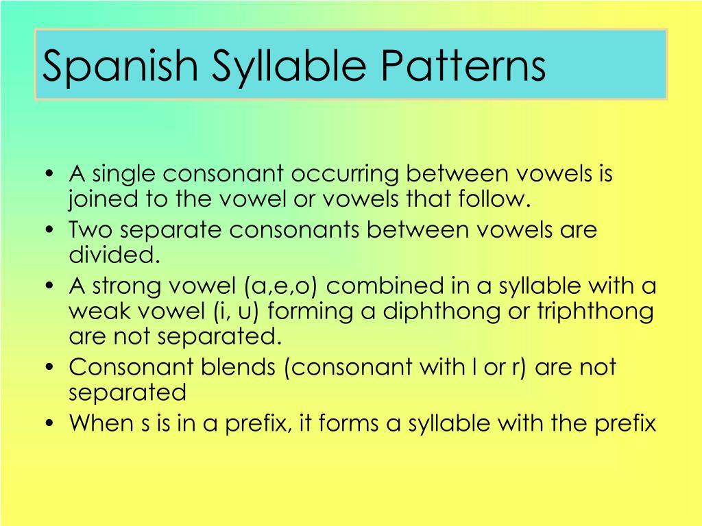 Spanish Syllable Patterns