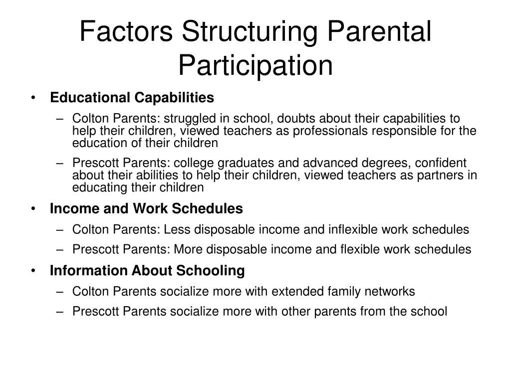Factors Structuring Parental Participation