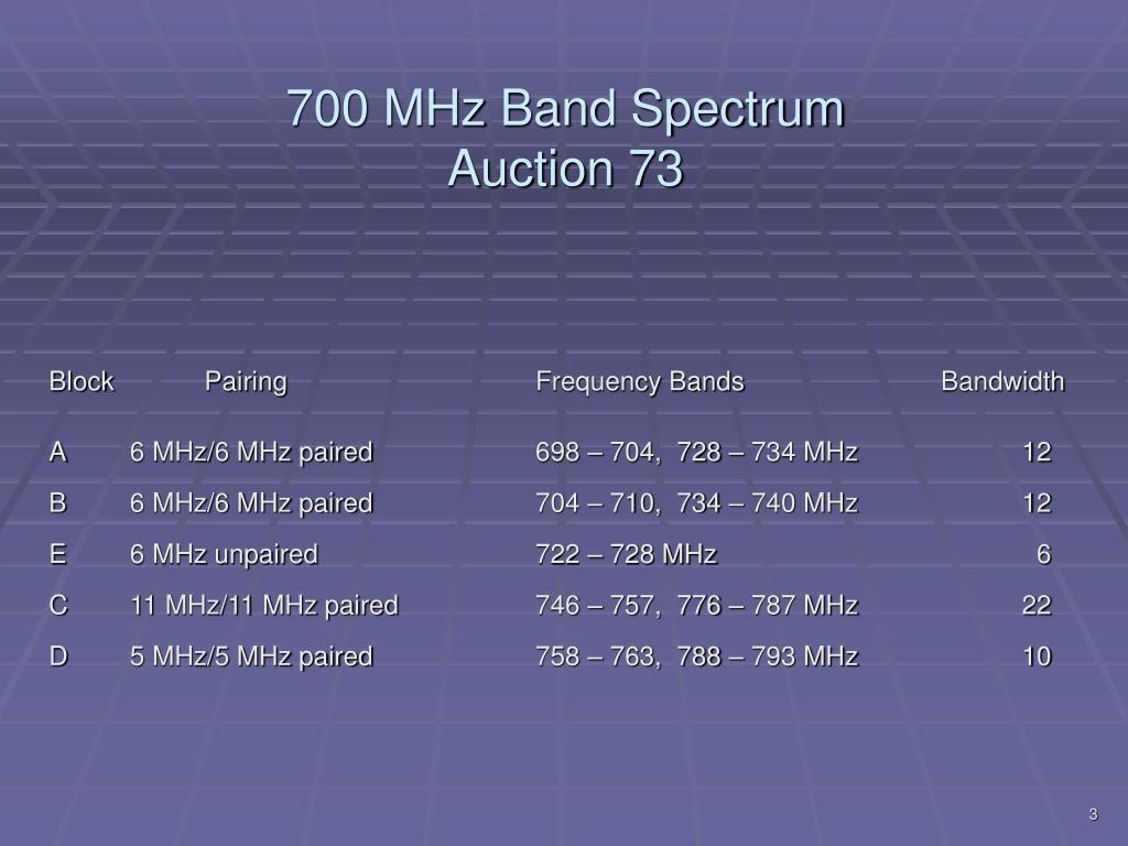 700 MHz Band Spectrum