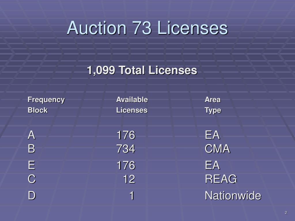 Auction 73 Licenses