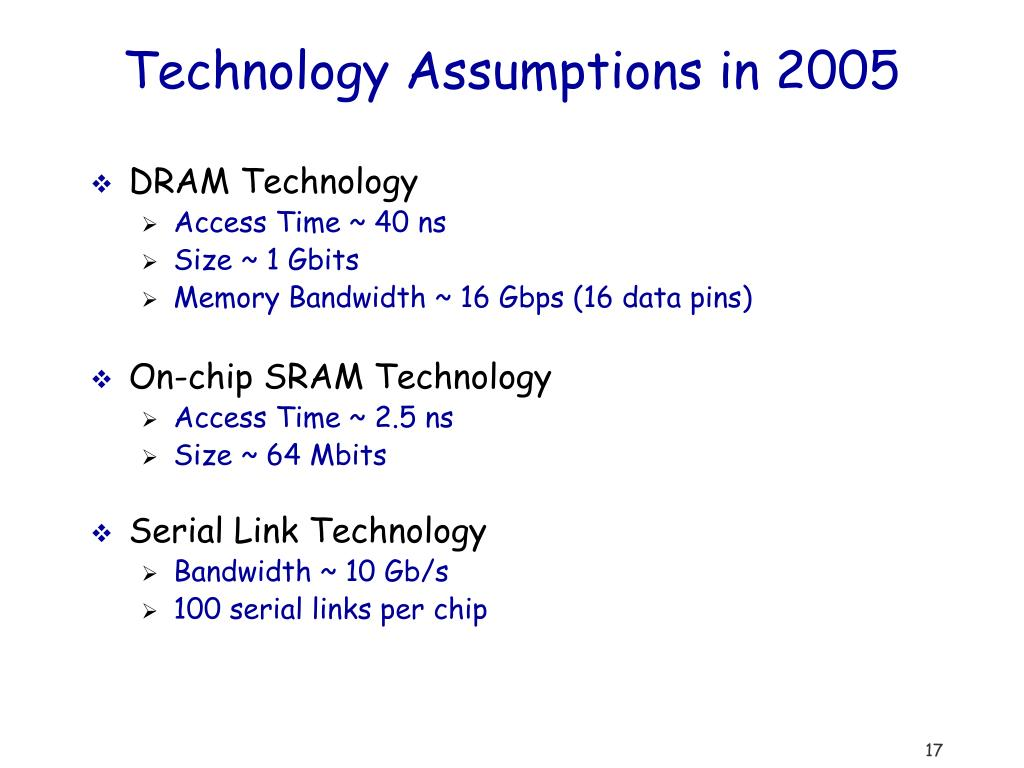 Technology Assumptions in 2005